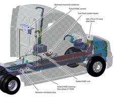 Team Run Smart Truck Smart