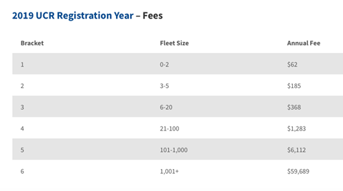 UCR-2019-Fees.png
